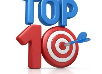 Top 10 Sales Performance Issues