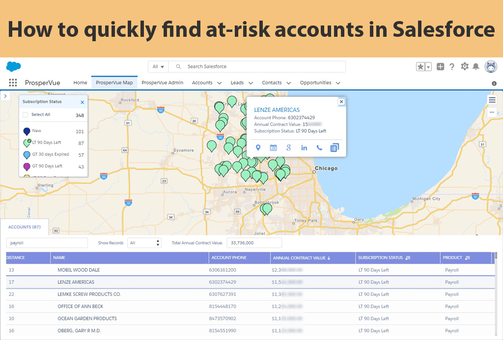 Quickly Find At Risk Accounts in Salesforce