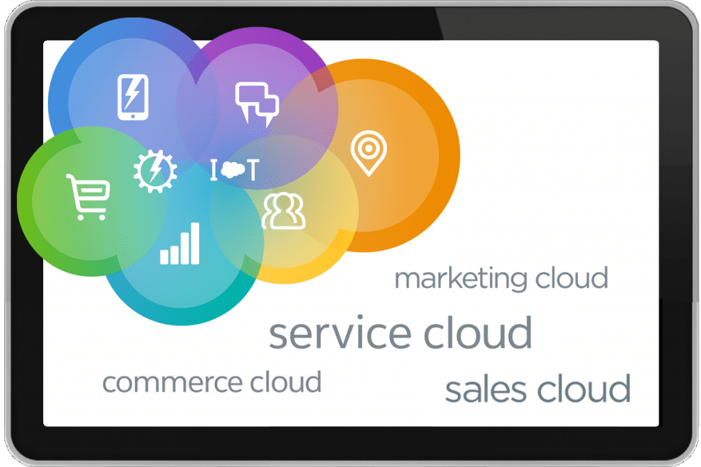 Salesforce Clouds We Serve