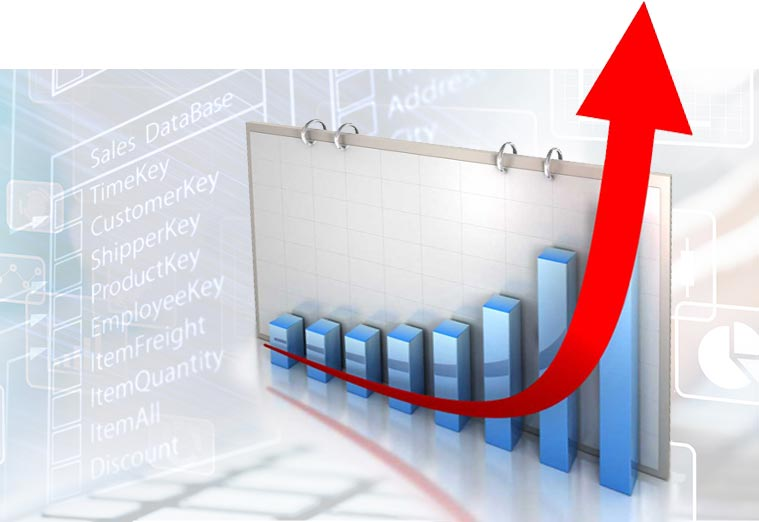 Sales Growth with Advanced Predictive Analytics