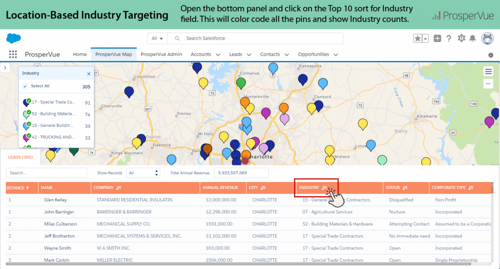 Location Based Industry Targeting with ProsperVue for Salesforce 2