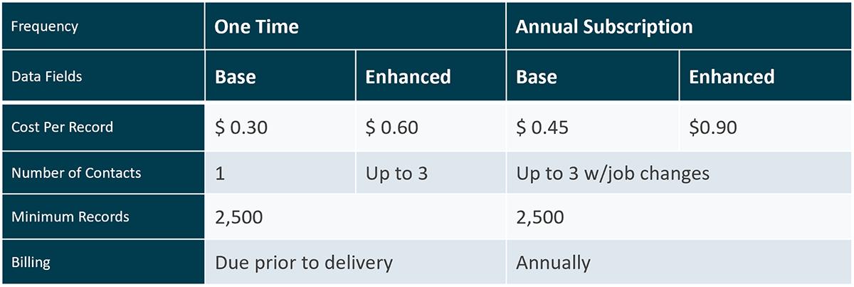 ProsperFleet Custom Date Pricing